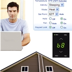 Internet Thermostats