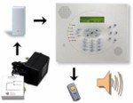 Power Failure Emergency Siren and Dialer Kit