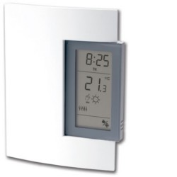 Sensaphone Thermostats