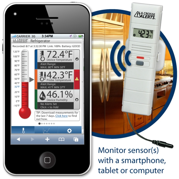 Online Temperature And Humidity Wireless Alert System With